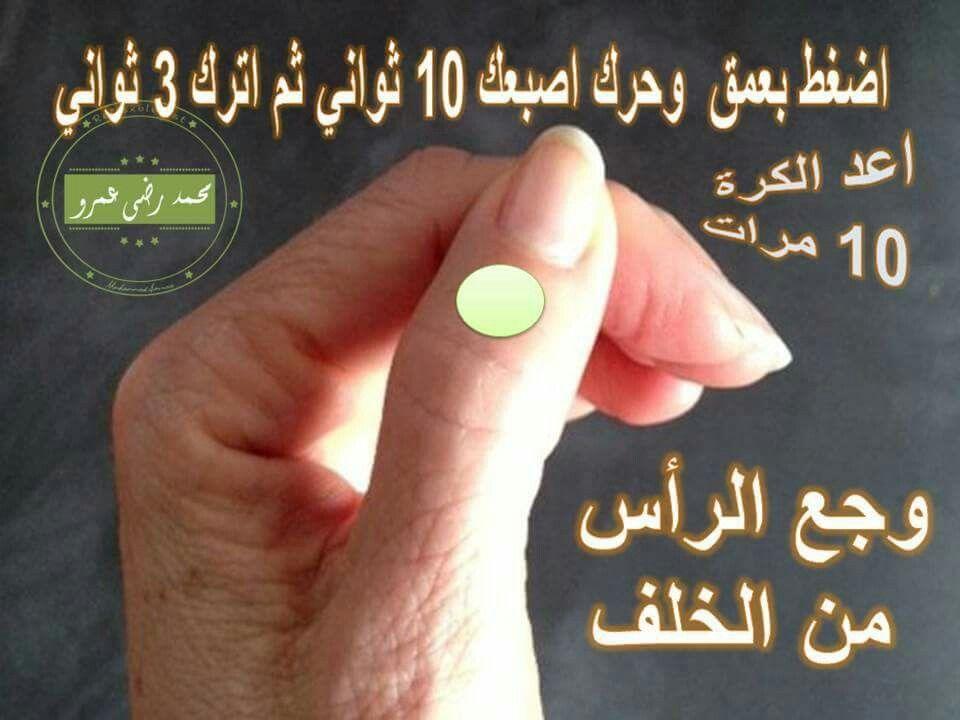 Pin On Medicina