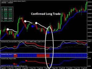 C forex strategy code examples