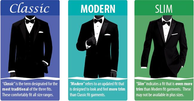 Prom Tuxedos Fits and Sizes - Men Prom Suits and Tuxedos 2015 - Men ...
