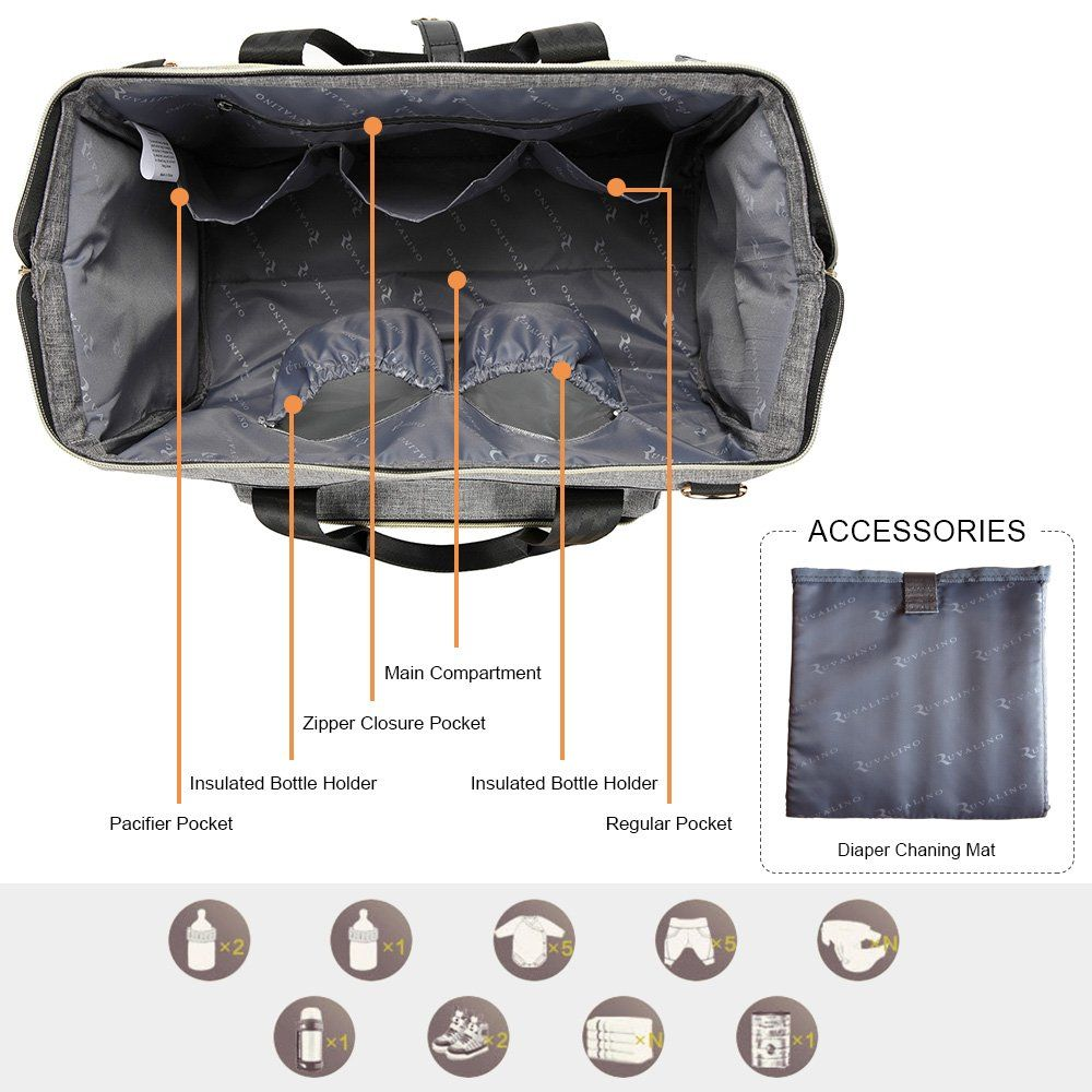 ff9c816873945 Diaper Bag RUVALINO Large Dipaer Tote Stylish for Mom and Dad Convertible  Travel Baby Bag for