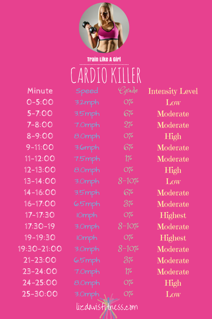 Fast, effective treadmill workout when you're pressed for time and get bored easily on the treadmill!