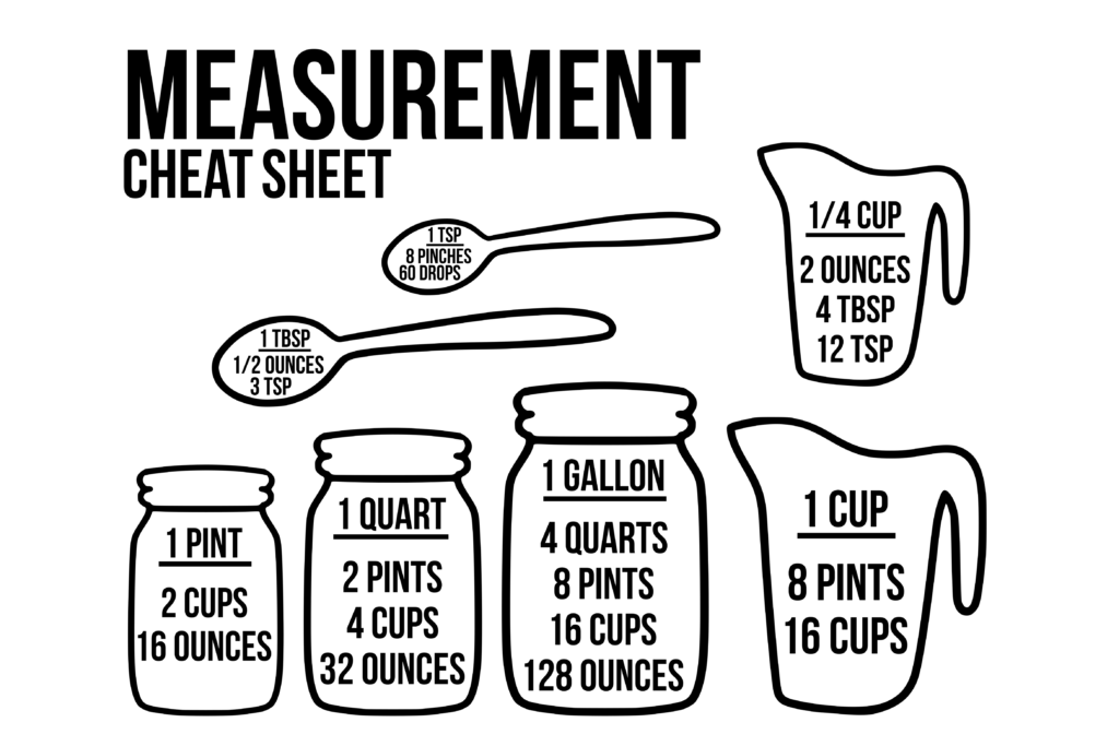 Download Measurement Cheat Sheet SVG | Embroidery | Cheat sheets ...
