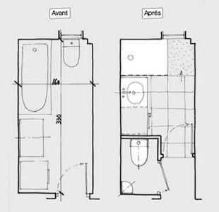 comment agencer une salle de bains en longueur - Plan Salle De Bain Avec Wc