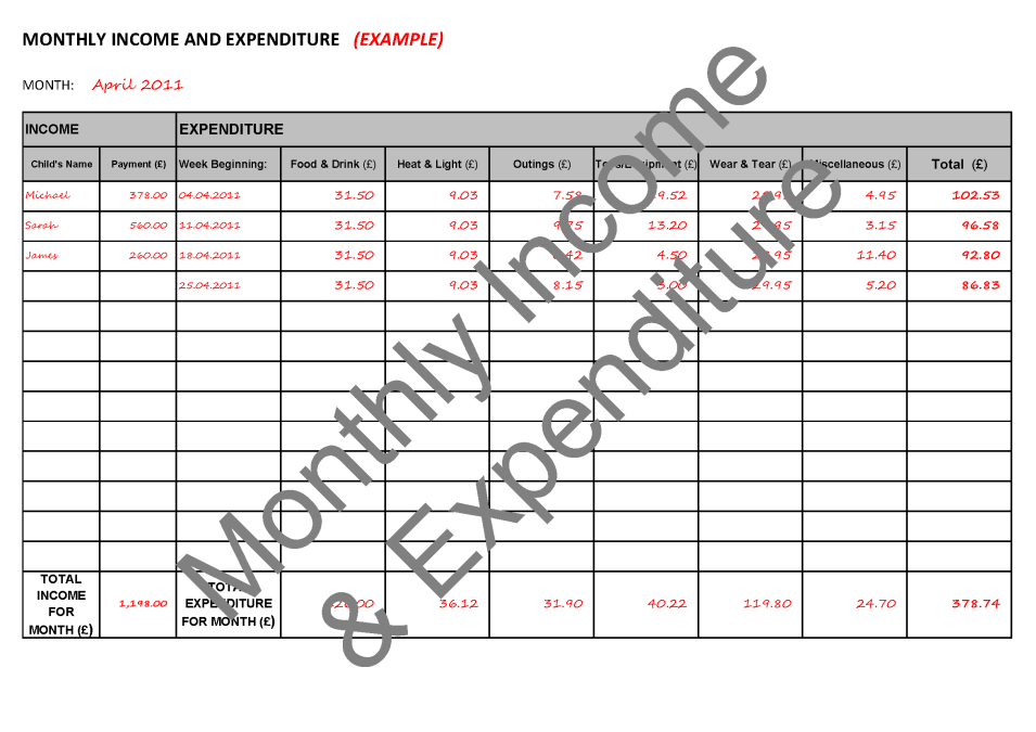 Marvelous Accounts Monthly Income Expenditure.png (955×675) Inside Income And Expenditure Form Template