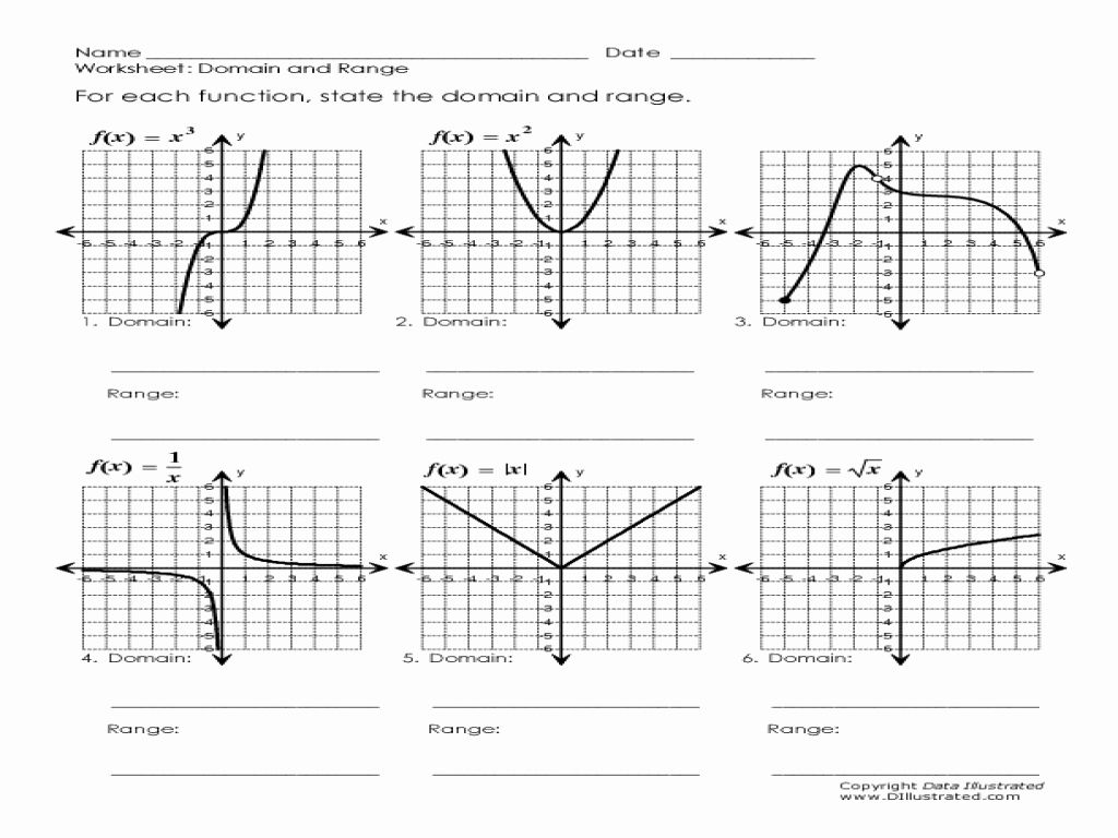 Domain And Range From Graphs Worksheet Elegant Domain And Range Graphs Worksheet The Best Worksheets Worksheets Graphing Doctors Note Template