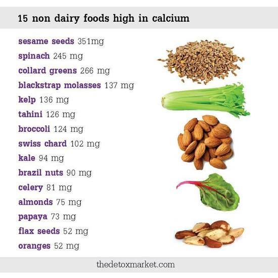 15 Non Dairy Foods High in Calcium This chart shows how much - potassium rich foods chart