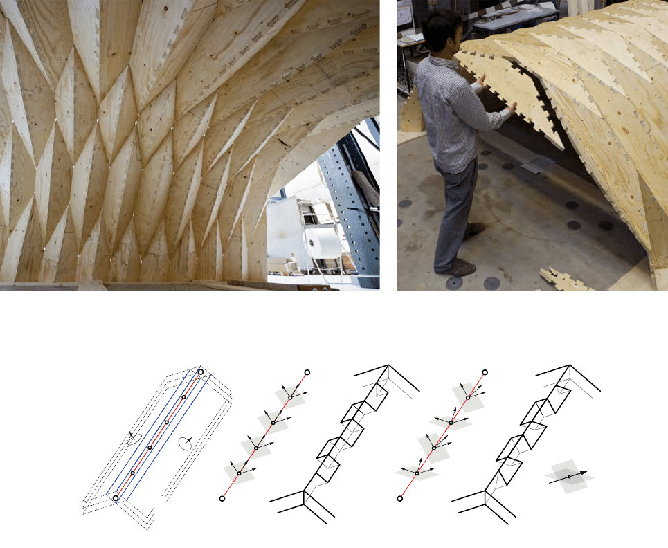 Interlocking Folded Plate Integral Mechanical Attachment For Structural Wood Panels Pdf Download Available Wood Paneling Roof Architecture Paneling