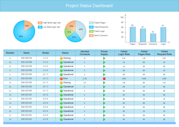 Project Management Update Template Zrom