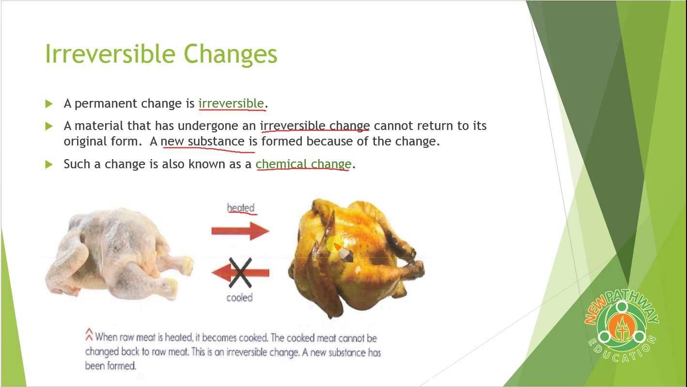 Chemical Change Vs Physical Change