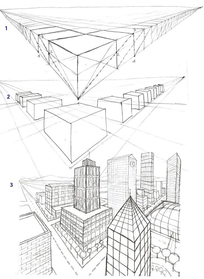2 Point Perspective City Drawing Size As The Drawing That Is