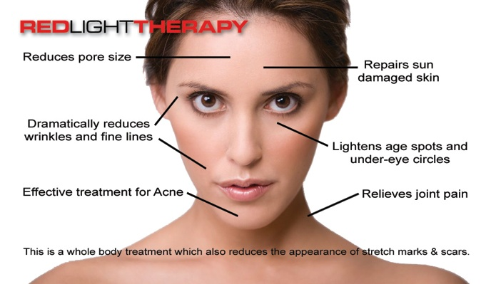 Your Complete Guide to Red light therapy, Light therapy