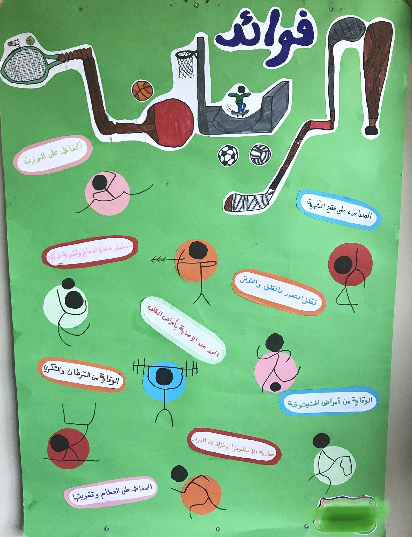 مشروع لوحة للاطفال عن فوائد الرياضة School project about