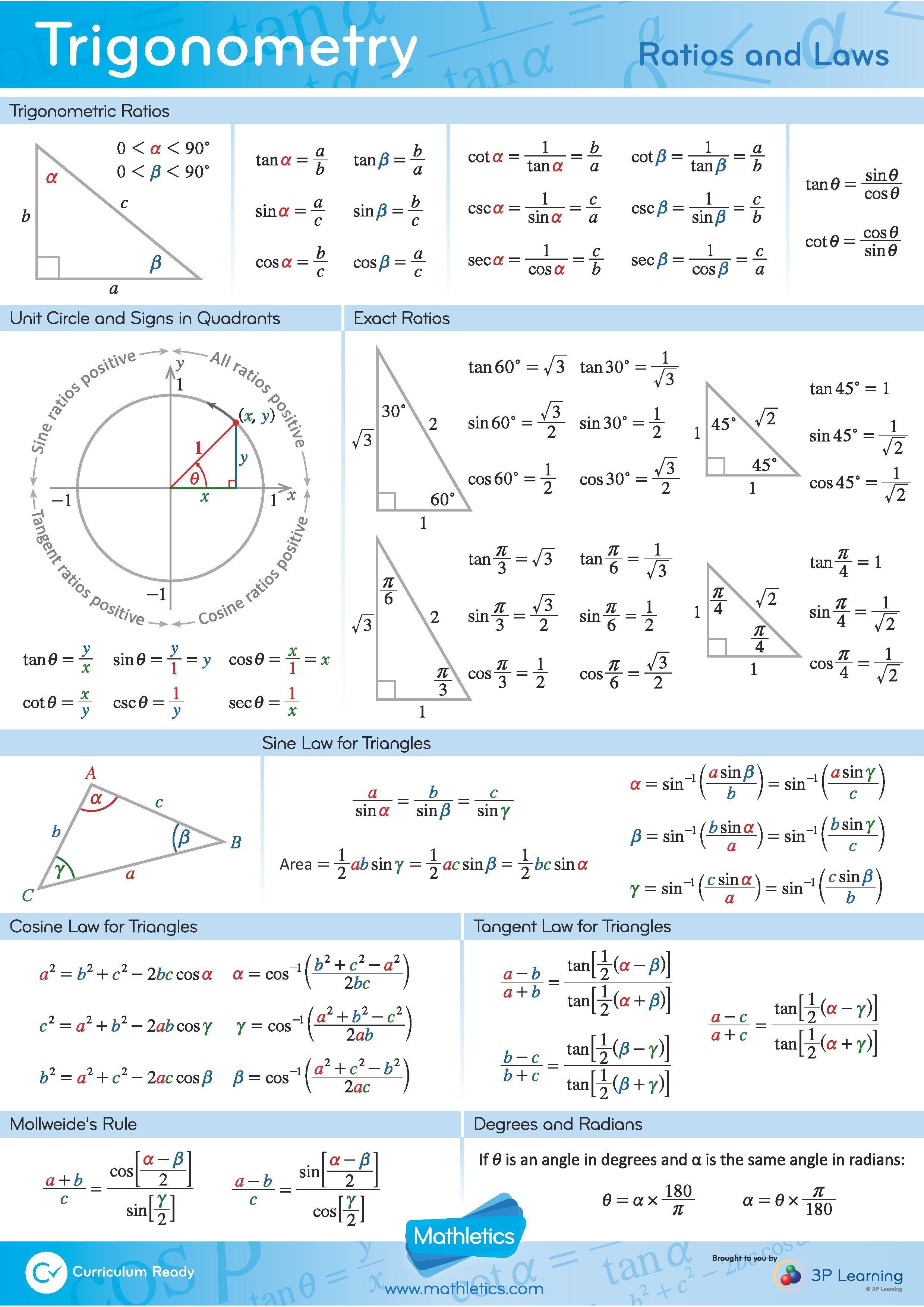 Trigonometry Formulas Mathematics In