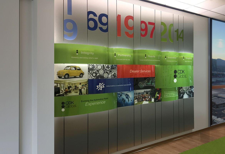 Timeline wall designed for CDK Global