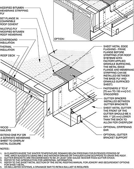 Gutter Roof Buscar Con Google Architecture Details Master Bedrooms Decor Roof