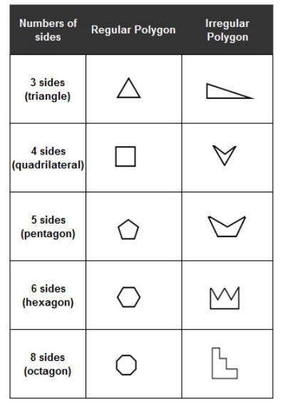 Types of Polygons (with songs, videos, worksheets, games ...