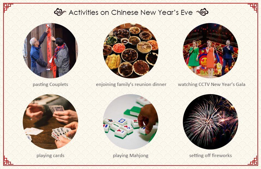 Information on what is done each day of Lunar New Year