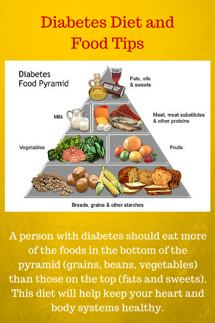 what can i eat on diabetes