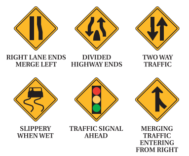 nc drivers license renewal signs