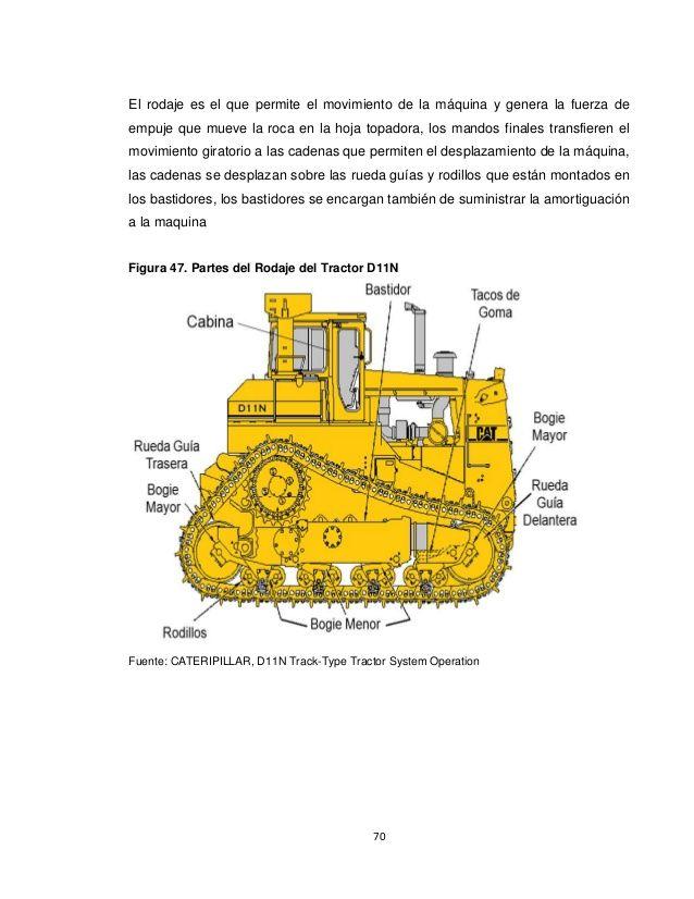 modelo-de-mantenimiento-basado-en-la-confiabilidad-en-la-flota-de ...