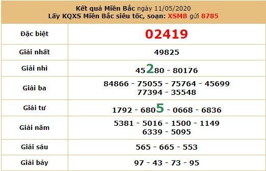 Dự đoán XSMB ngày 13/5/2020 10