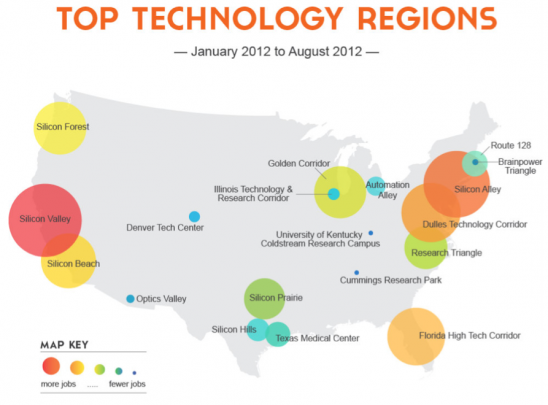 High Tech Jobs Hotspots Infographic Technical Ly Philly Tech Job Job Hunting Infographic