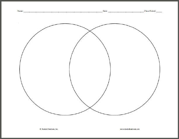 Venn Diagram  Free Printable Compare And Contrast Worksheet For