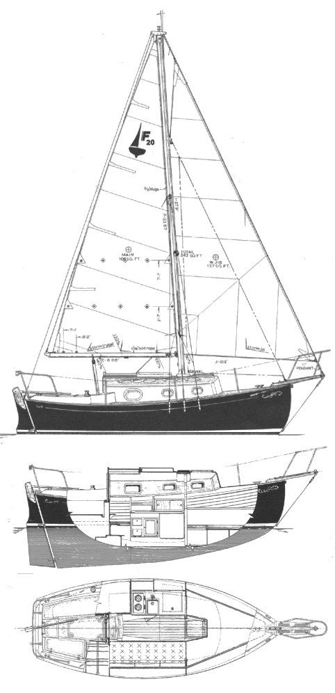 """Pacific Seacraft Flicka 20 drawing -sailboatdata.com - click link to see specifications. """"At the ..."""
