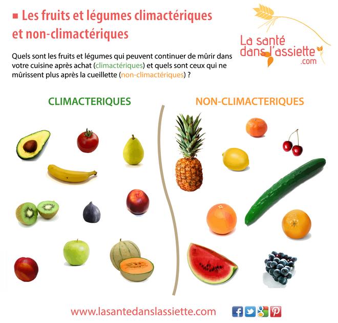fruits et lgumes climactriques et non climactriques