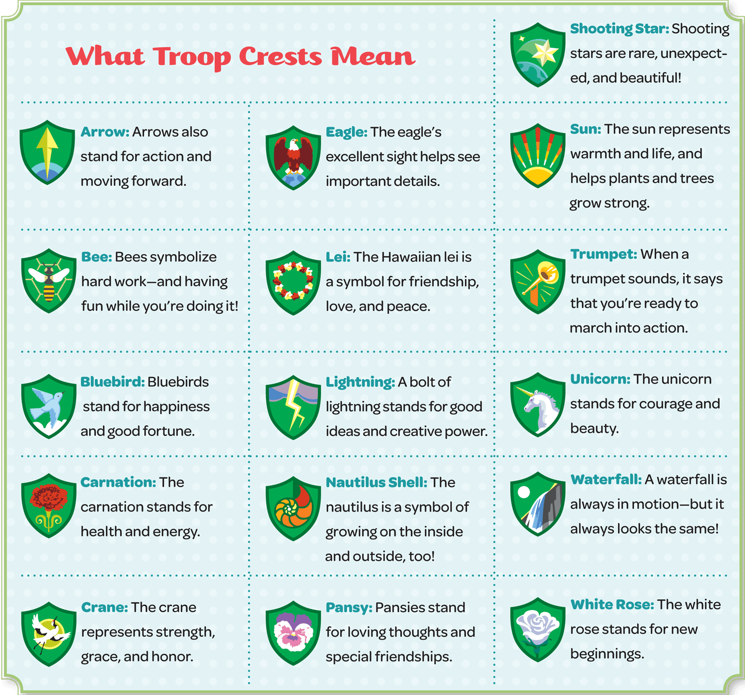 picture regarding Girl Scout Cookie Thank You Notes Printable identify Troop Crest Chart towards the Women Advisor in the direction of Woman Scouting