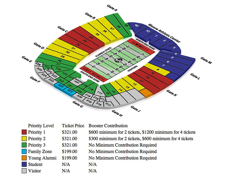 Doak Campbell Seating Chart Athletic Center Florida State Seminoles Florida State