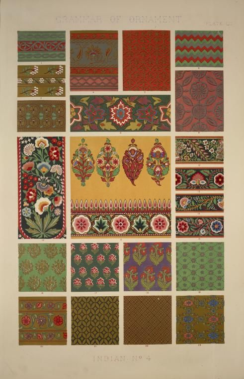 Indian Ornament No 4 Ornaments From Woven Fabrics And Paintings On