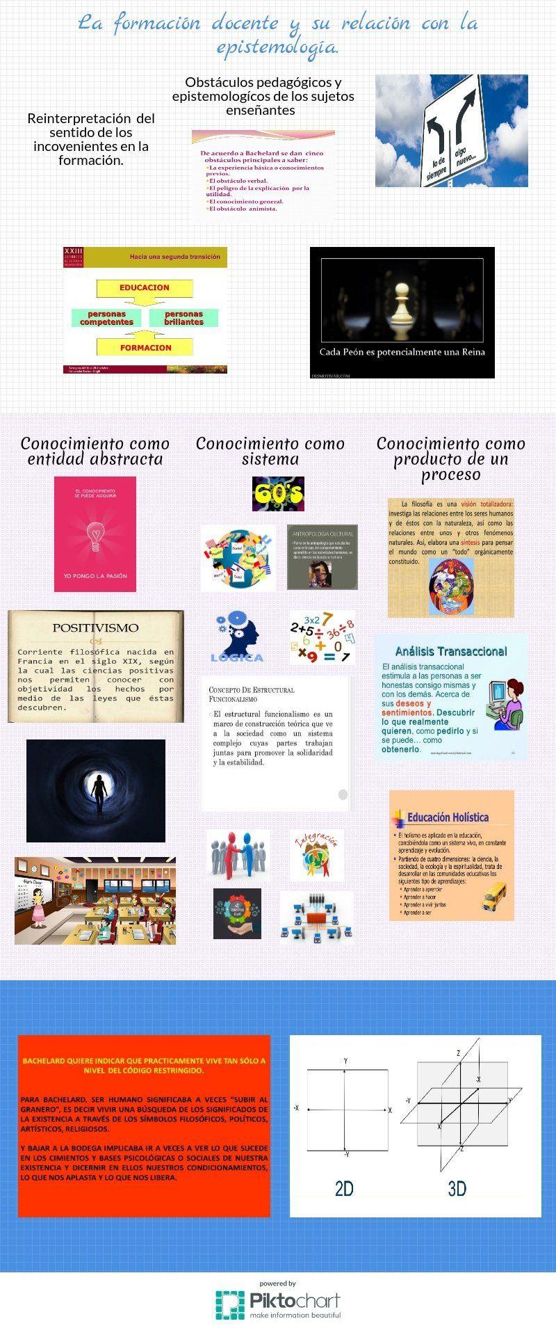 17 Ideas De Epistemología Educación Holística Criterios De Verdad Revolución Científica