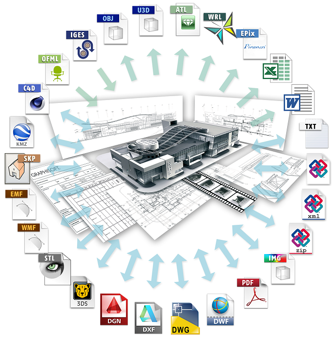 File Formats Help Center ArchiCAD, BIMx, BIM Server