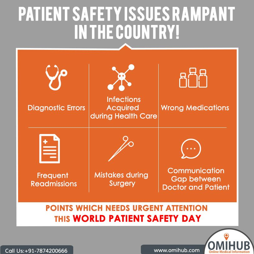 Pin on Patient Safety Omihub