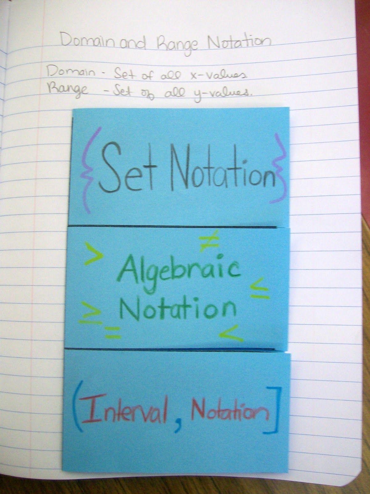 Images of interactive algebra notebooks Math = Love