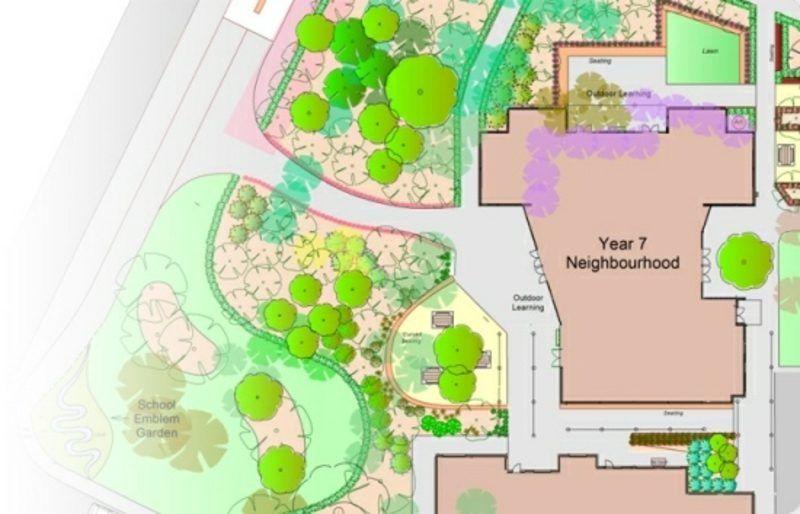Online Gartenplaner Fur Eine Individuelle Gestaltung Des Aubenbereichs Traumgartendesigner Webappchip Next Free Garden Planner Garden Planner Planner Design