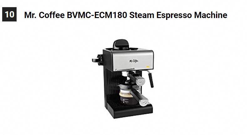 Best Espresso Machines Under 200 Dollars Of 2019 Coffee On Point