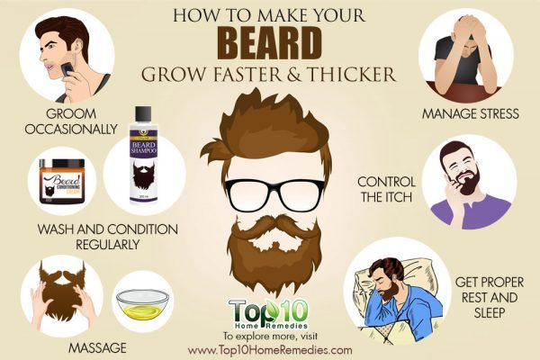 0c0a044169cc65b8396f6795fd9bbc92 - How Do You Get A Beard To Grow Faster