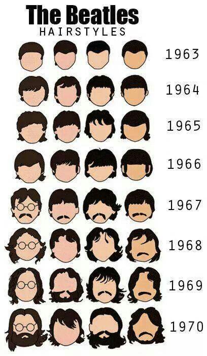 El pelo de los Beatles