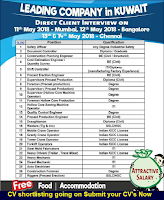 A leading Company Required Candidates to Kuwait - Attractive