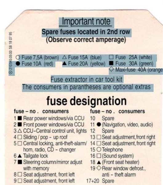 Mercedes E Class w210 e320 (1999) – fuse box diagram