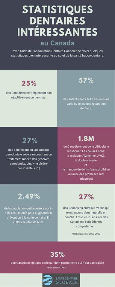 En 2020, tentons de changer ces statistiques. santedentaireglobale.com