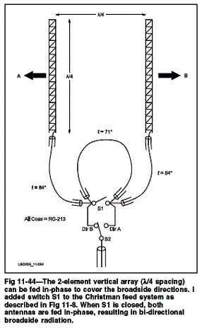 Image result for 4 phased vertical antenna | Ham Radio Antennas