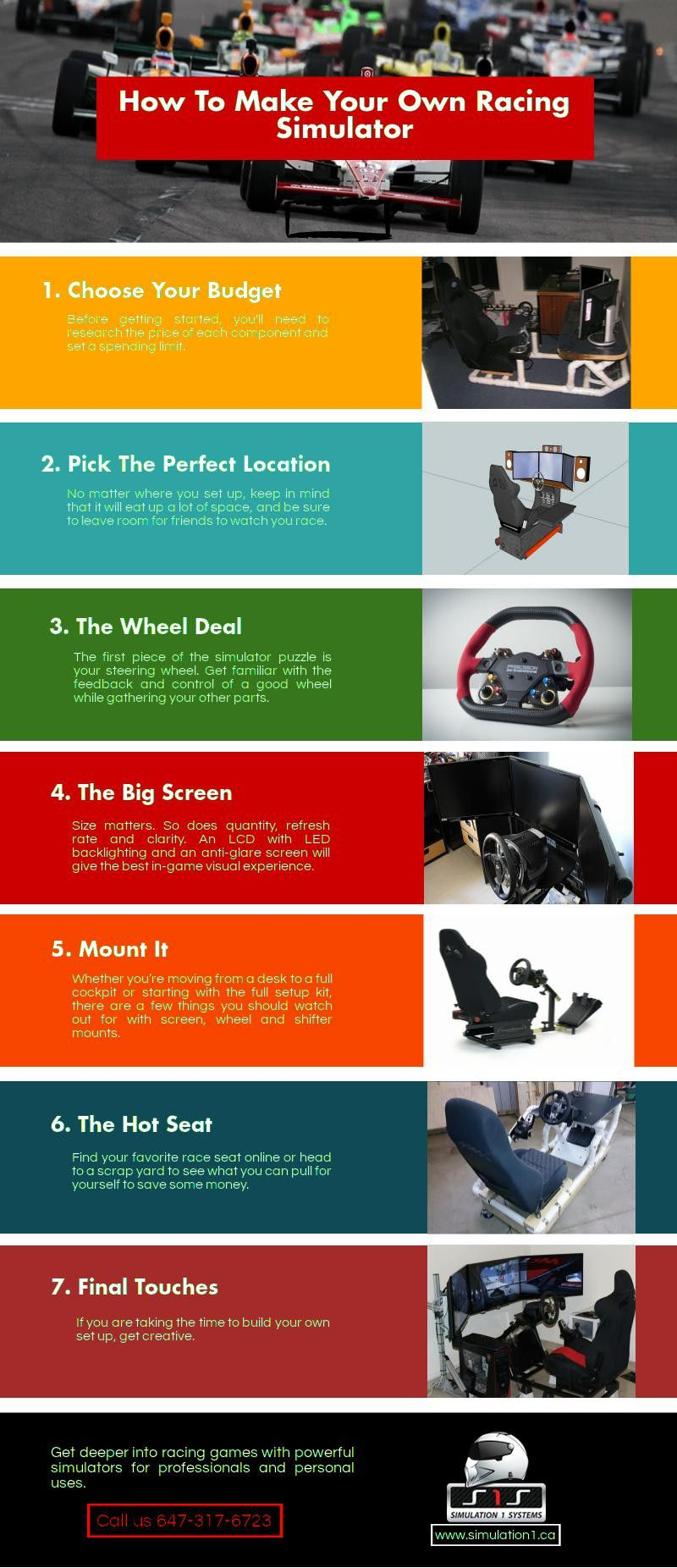 How To Make Your Own Racing Simulator Infographics In
