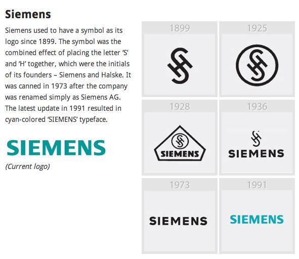 Siemens Logo Evolution Logo evolution, Lettering
