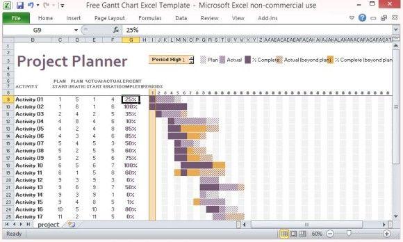 Free Gantt Chart Excel Template Powerpoint Templates Pinterest