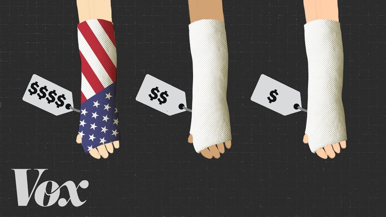The real reason American health care is so expensive (With ...