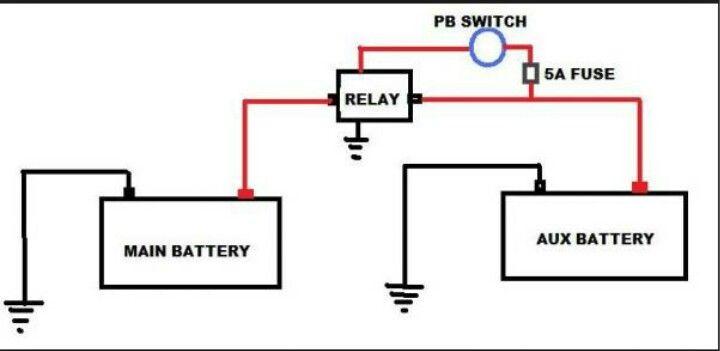 dule battery diagram