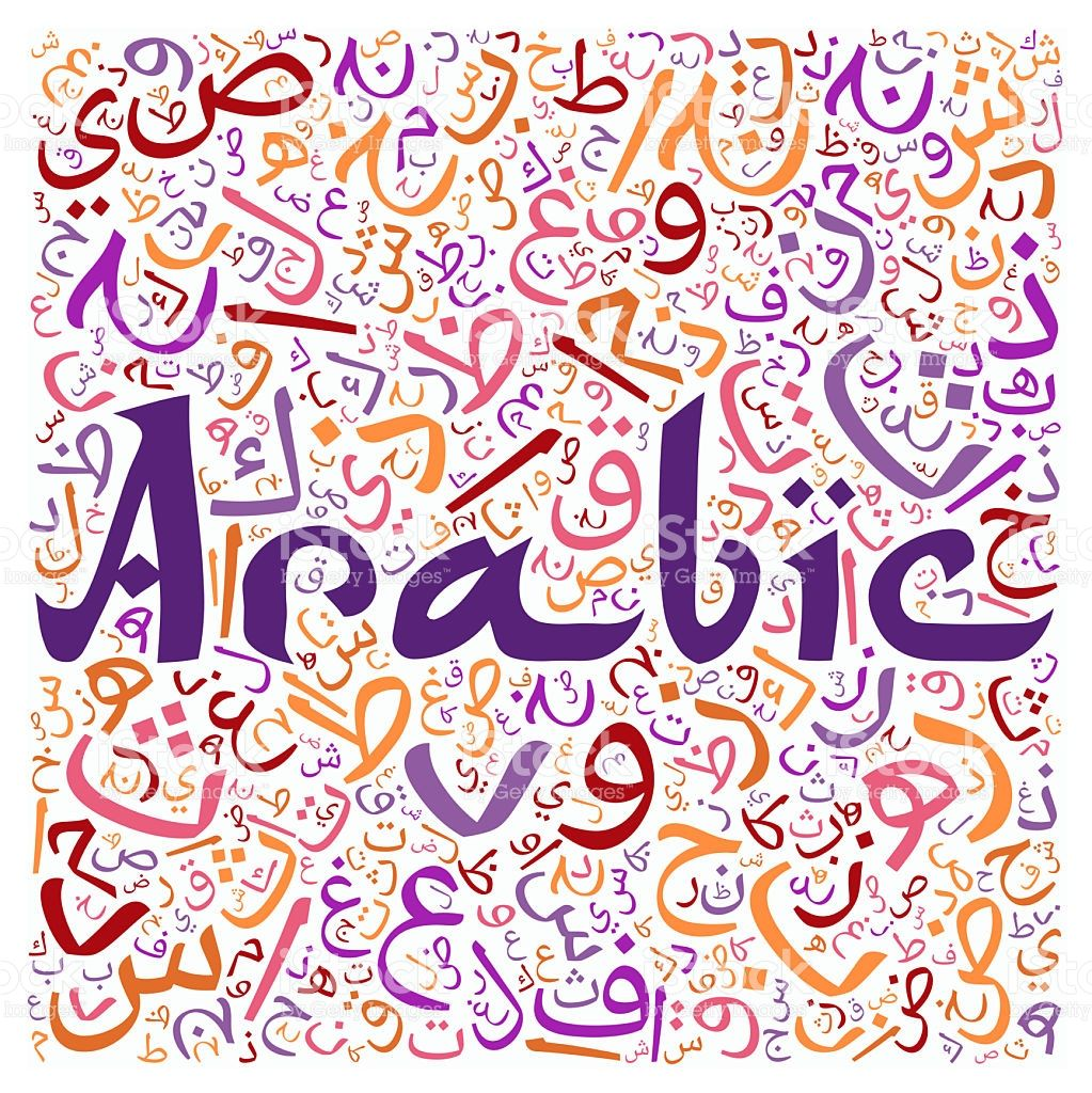 Arabic Alphabet Texture Background With The Word Arabic Textured Background Alphabet Wallpaper Quotes